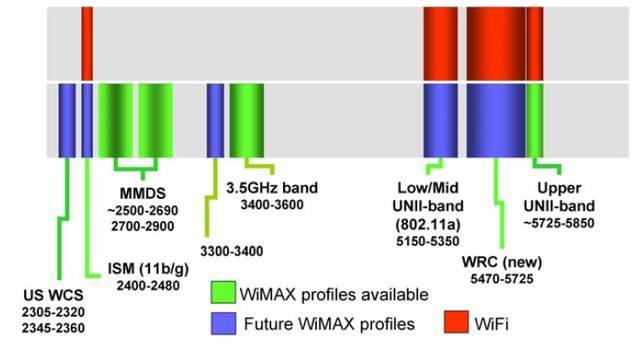 Драйвер Wimax Usb Модем Seowon Swu-3220A Windows 7 64-Х